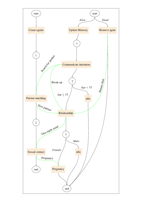 stategraph